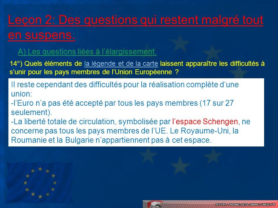 Leçon 2: Des questions qui restent malgré tout en suspens. A) Les questions liées à lélargissement. 14°) Quels éléments de la légende et de la carte l
