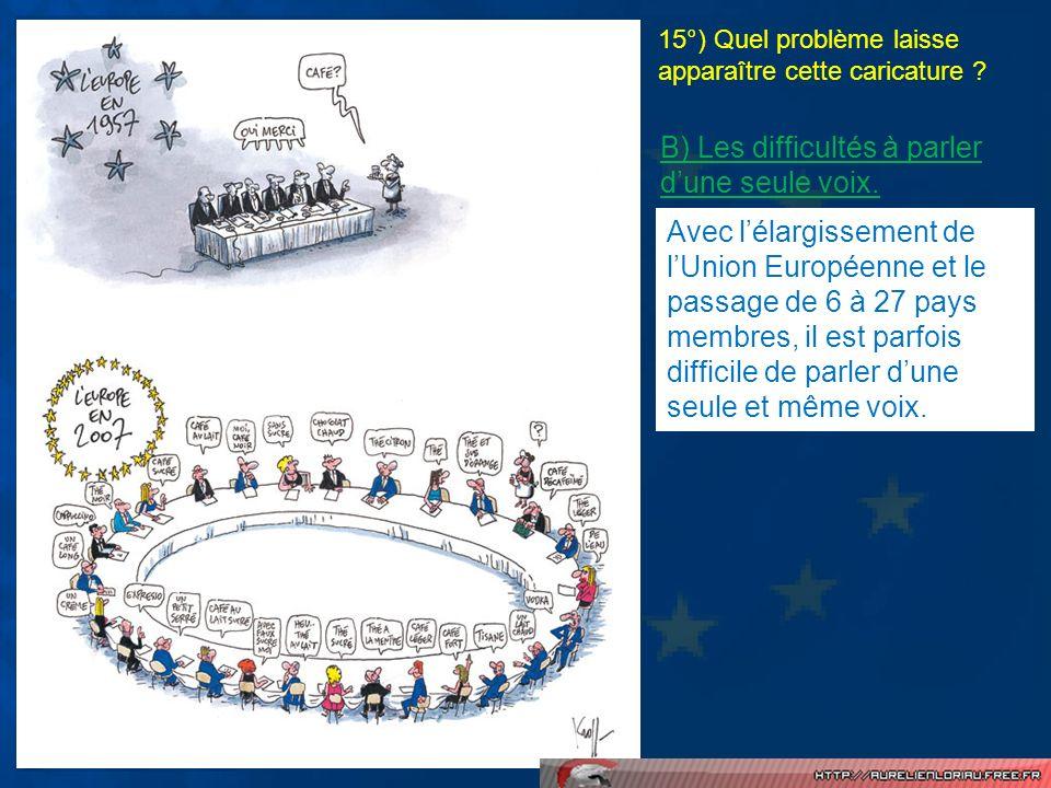 B) Les difficultés à parler dune seule voix. 15°) Quel problème laisse apparaître cette caricature ? Avec lélargissement de lUnion Européenne et le pa
