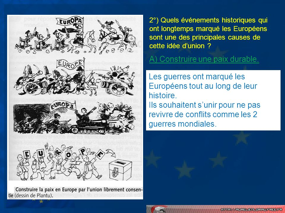3°) Quelle est la première étape marquant une union de pays en Europe .