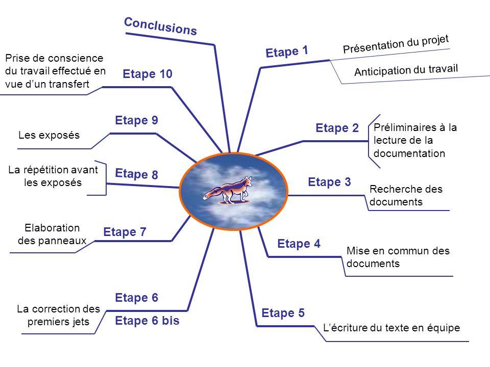 Etape 1 Etape 2 Etape 3 Etape 4 Etape 5 Etape 6 Etape 7 Etape 8 Etape 9 Etape 10 Présentation du projet Anticipation du travail Préliminaires à la lec