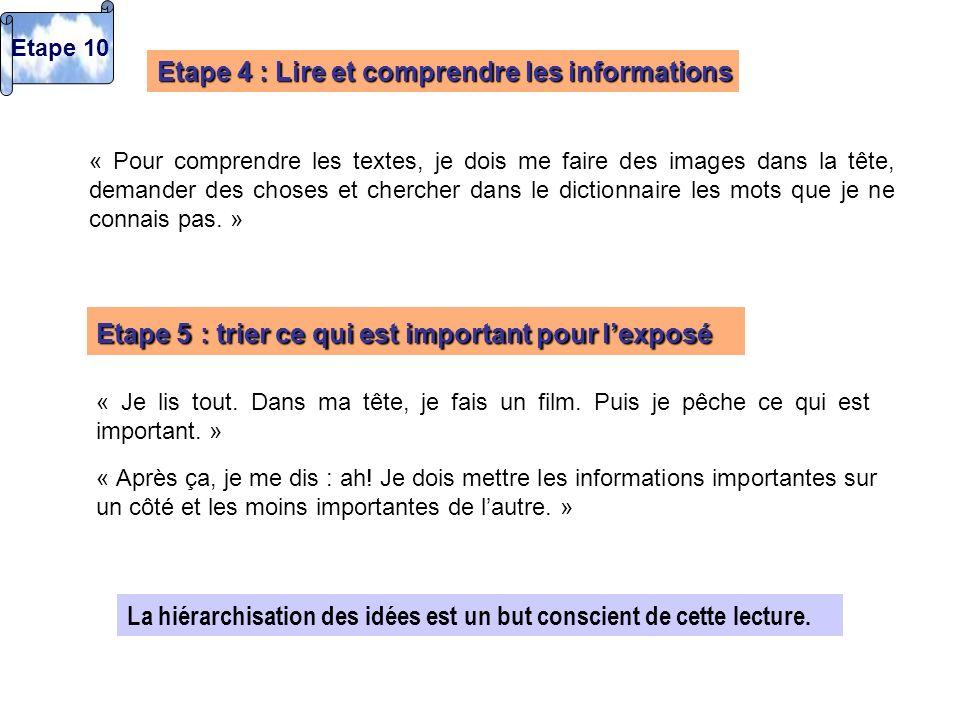 Etape 4 : Lire et comprendre les informations « Pour comprendre les textes, je dois me faire des images dans la tête, demander des choses et chercher