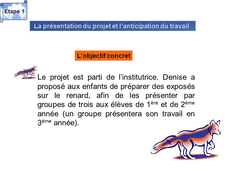 La présentation du projet et lanticipation du travail Le projet est parti de linstitutrice. Denise a proposé aux enfants de préparer des exposés sur l