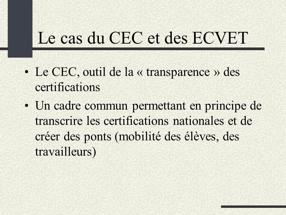 Le cas du CEC et des ECVET Le CEC, outil de la « transparence » des certifications Un cadre commun permettant en principe de transcrire les certificat