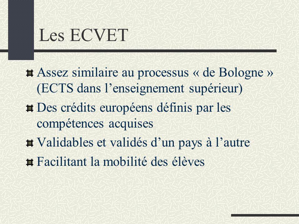 Les ECVET Assez similaire au processus « de Bologne » (ECTS dans lenseignement supérieur) Des crédits européens définis par les compétences acquises V