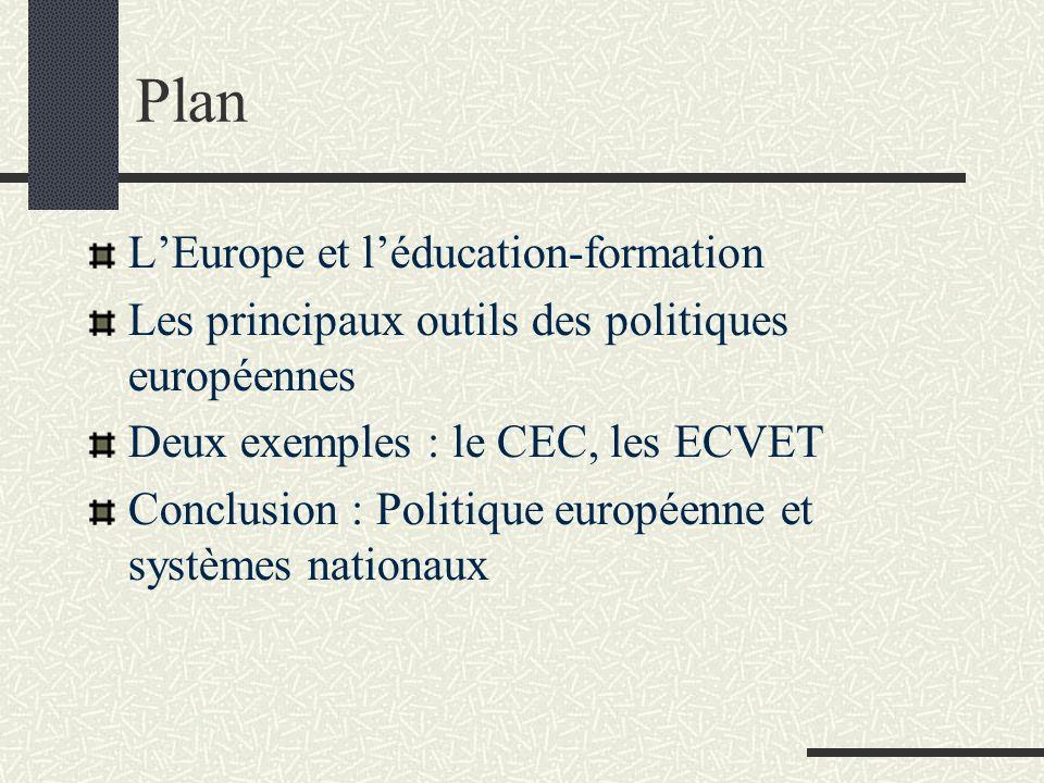Plan LEurope et léducation-formation Les principaux outils des politiques européennes Deux exemples : le CEC, les ECVET Conclusion : Politique europée