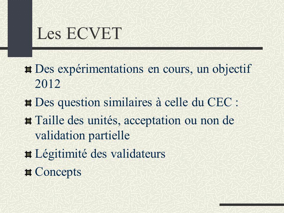 Les ECVET Des expérimentations en cours, un objectif 2012 Des question similaires à celle du CEC : Taille des unités, acceptation ou non de validation