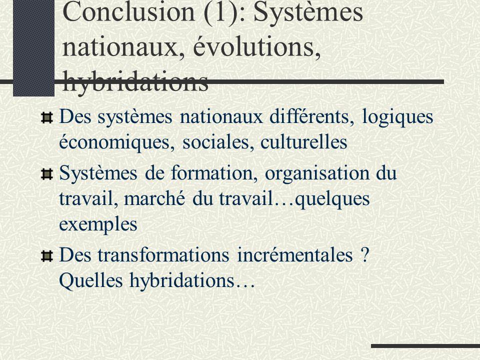 Conclusion (1): Systèmes nationaux, évolutions, hybridations Des systèmes nationaux différents, logiques économiques, sociales, culturelles Systèmes d
