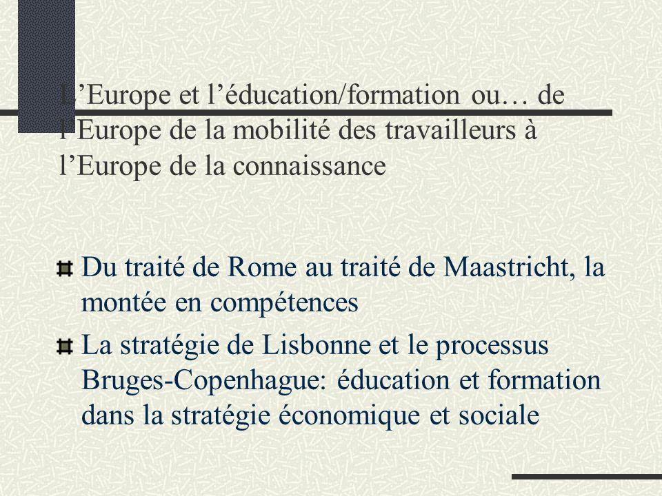 LEurope et léducation/formation ou… de lEurope de la mobilité des travailleurs à lEurope de la connaissance Du traité de Rome au traité de Maastricht,