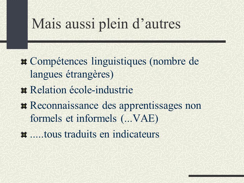 Mais aussi plein dautres Compétences linguistiques (nombre de langues étrangères) Relation école-industrie Reconnaissance des apprentissages non forme