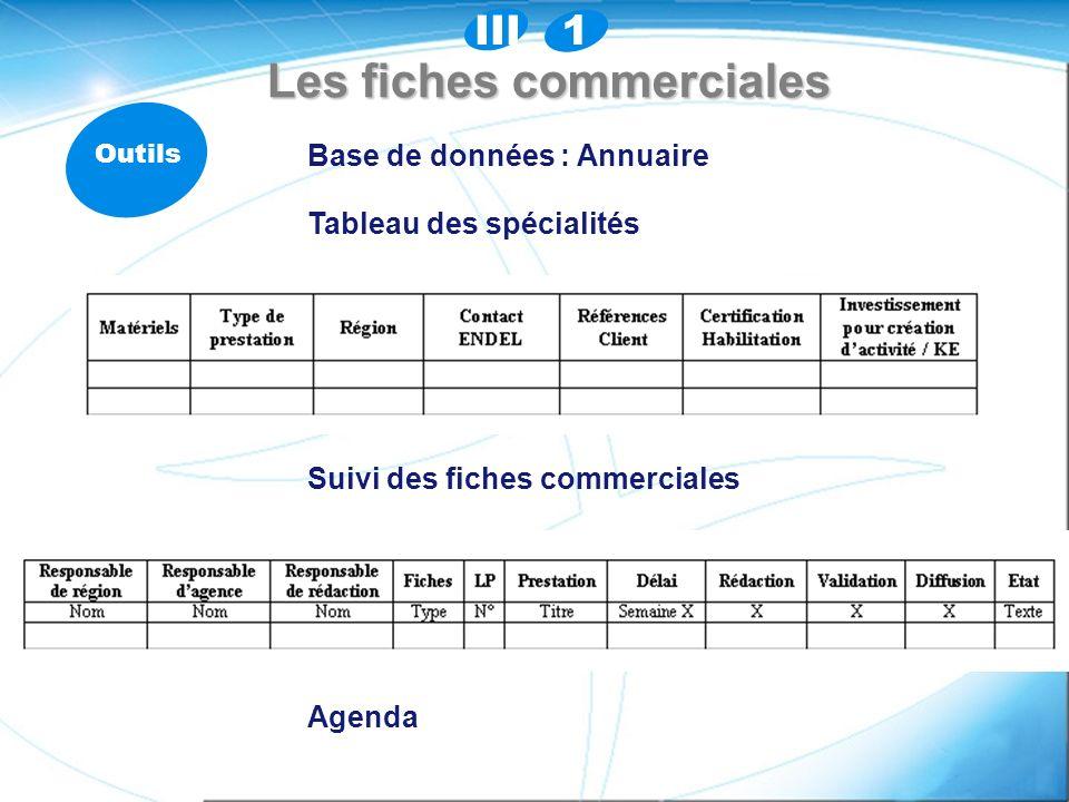 Les fiches commerciales 1III Outils Base de données : Annuaire Tableau des spécialités Suivi des fiches commerciales Agenda