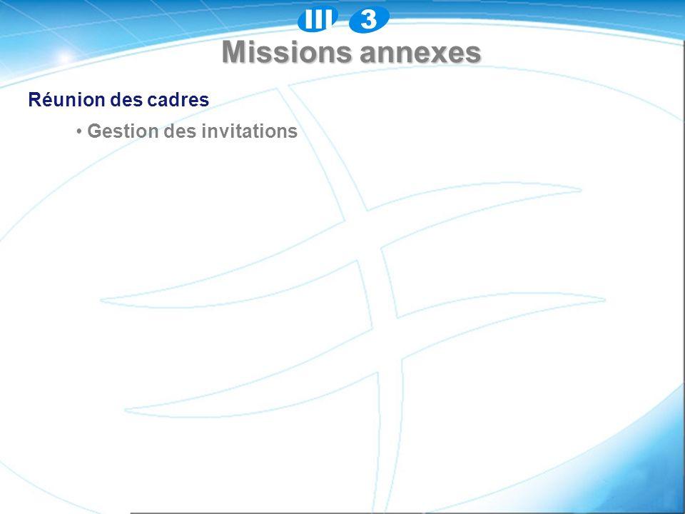 Missions annexes Réunion des cadres Gestion des invitations 3III