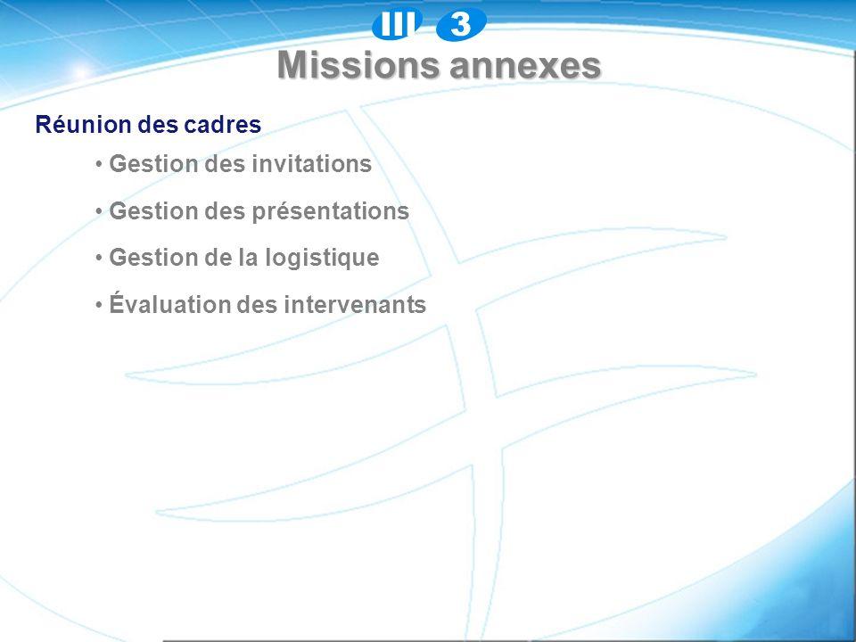 Missions annexes Réunion des cadres Gestion des présentations Gestion de la logistique Gestion des invitations Évaluation des intervenants 3III
