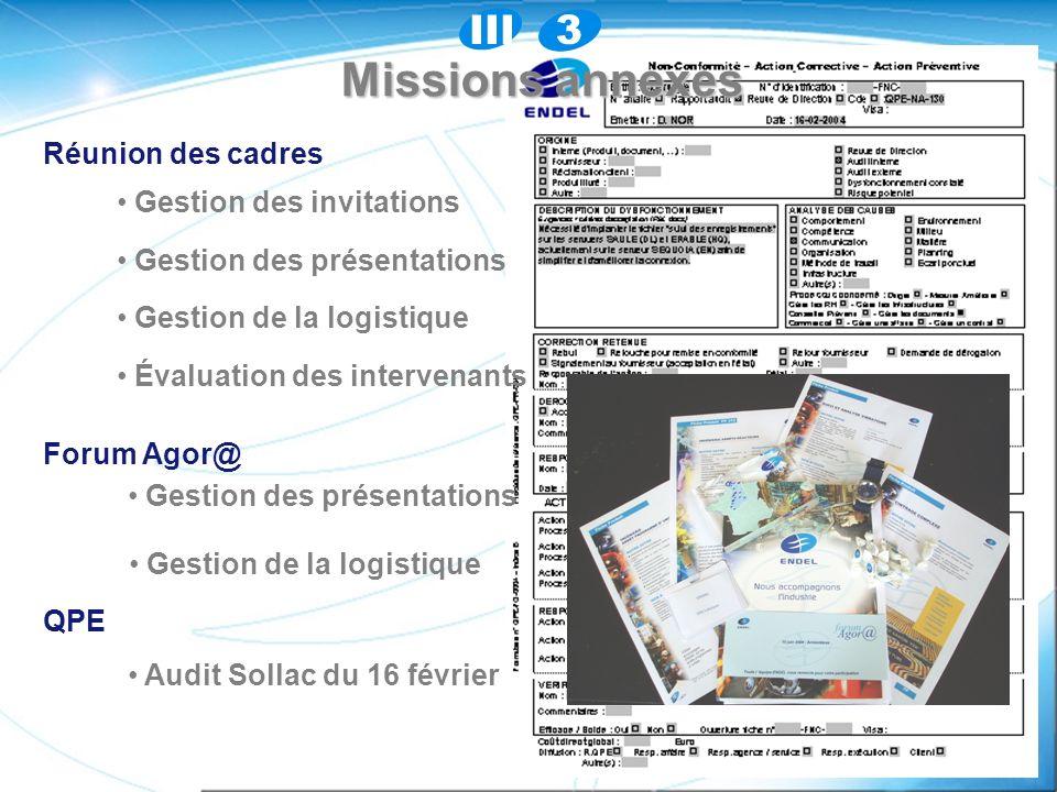 Missions annexes Réunion des cadres Forum Agor@ QPE Gestion des présentations Audit Sollac du 16 février Gestion des présentations Gestion de la logis