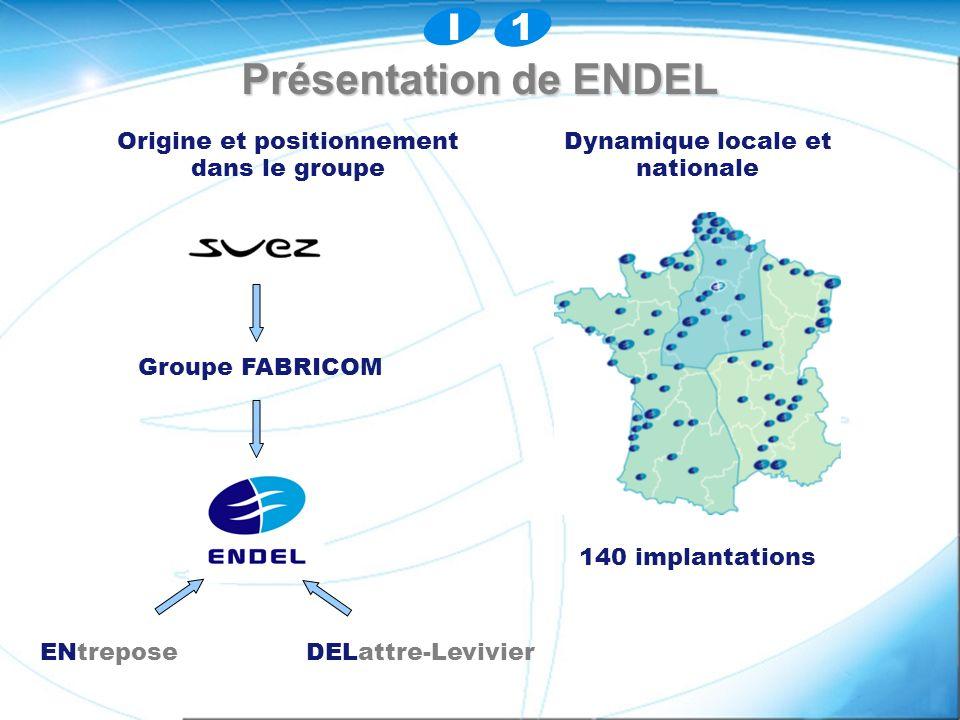 Présentation de ENDEL Origine et positionnement dans le groupe Dynamique locale et nationale 140 implantations DELattre-LevivierENtrepose Groupe FABRICOM 1I