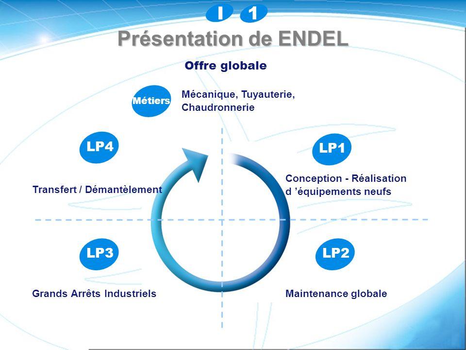 Présentation de ENDEL Offre globale Métiers Mécanique, Tuyauterie, Chaudronnerie LP1 Conception - Réalisation d équipements neufs LP2 Maintenance glob