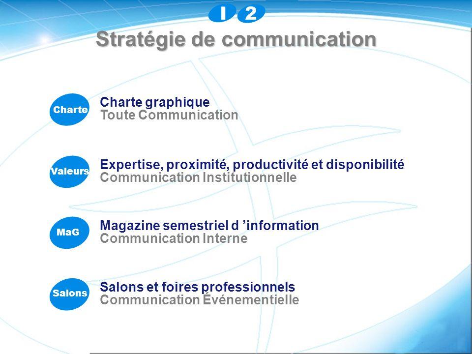 Stratégie de communication Valeurs Expertise, proximité, productivité et disponibilité Communication Institutionnelle Charte Charte graphique Toute Co