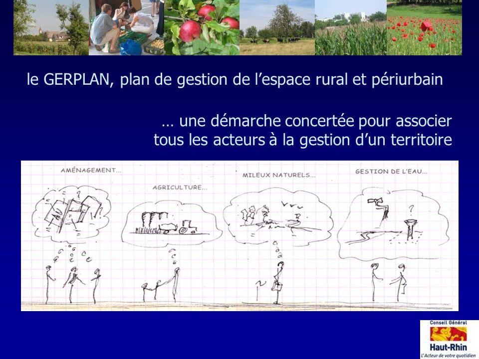le GERPLAN, plan de gestion de lespace rural et périurbain … une démarche concertée pour associer tous les acteurs à la gestion dun territoire