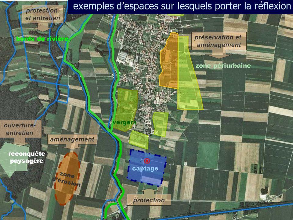 zone dérosion zone périurbaine protection et entretien préservation et aménagement protection captage bords de rivière aménagement vergers ouverture-
