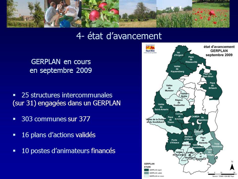 §25 structures intercommunales (sur 31) engagées dans un GERPLAN §303 communes sur 377 §16 plans dactions validés §10 postes danimateurs financés GERP