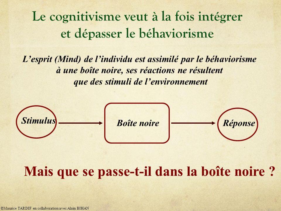 Le cognitivisme veut à la fois intégrer et dépasser le béhaviorisme Boîte noire StimulusRéponse Lesprit (Mind) de lindividu est assimilé par le béhaviorisme à une boîte noire, ses réactions ne résultent que des stimuli de lenvironnement Mais que se passe-t-il dans la boîte noire .