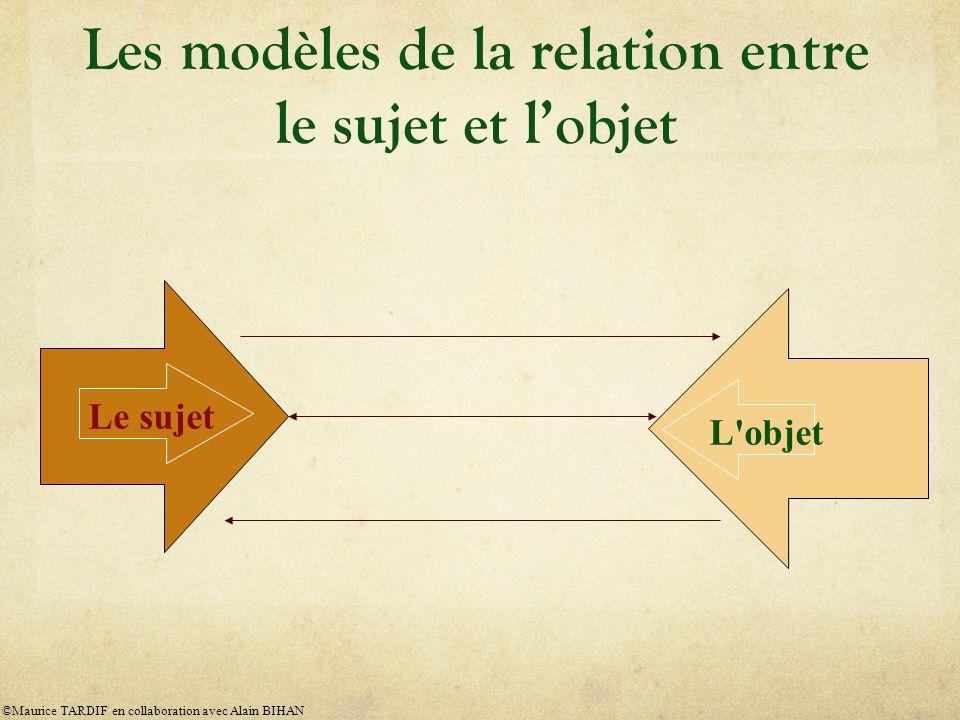 Le sujet L objet Les modèles de la relation entre le sujet et lobjet ©Maurice TARDIF en collaboration avec Alain BIHAN
