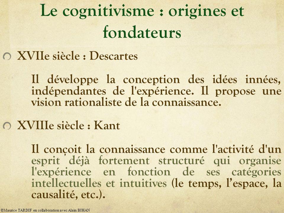XVIIe siècle : Descartes Il développe la conception des idées innées, indépendantes de l expérience.