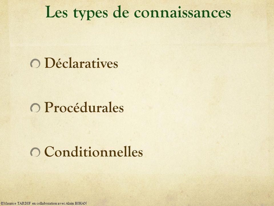 Déclaratives Procédurales Conditionnelles Les types de connaissances ©Maurice TARDIF en collaboration avec Alain BIHAN