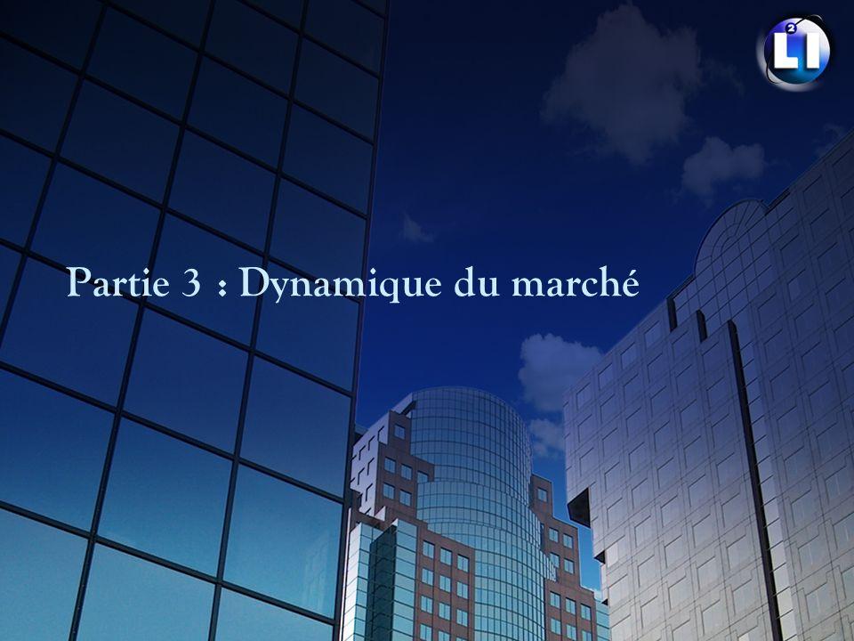 Partie 3 : Dynamique du marché