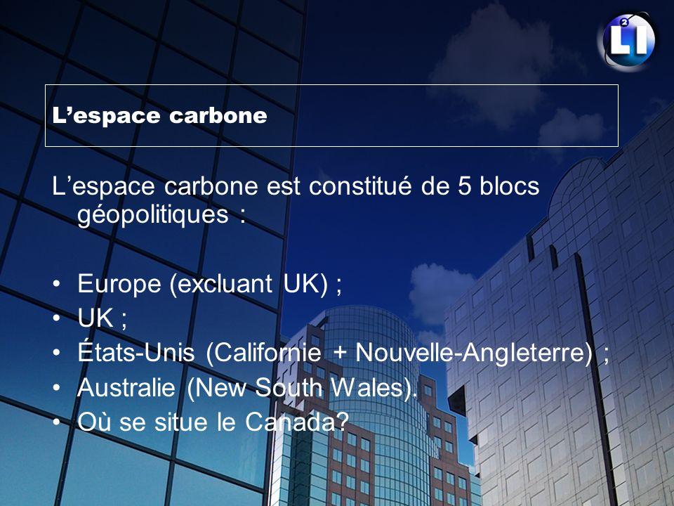 Lespace carbone Lespace carbone est constitué de 5 blocs géopolitiques : Europe (excluant UK) ; UK ; États-Unis (Californie + Nouvelle-Angleterre) ; A