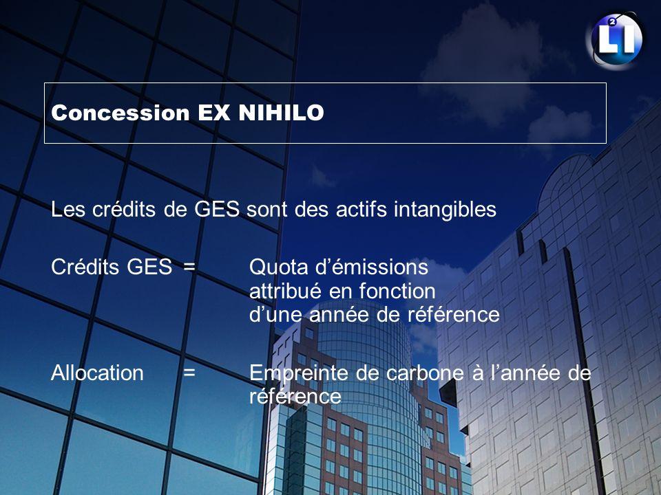 Concession EX NIHILO Les crédits de GES sont des actifs intangibles Crédits GES = Quota démissions attribué en fonction dune année de référence Alloca