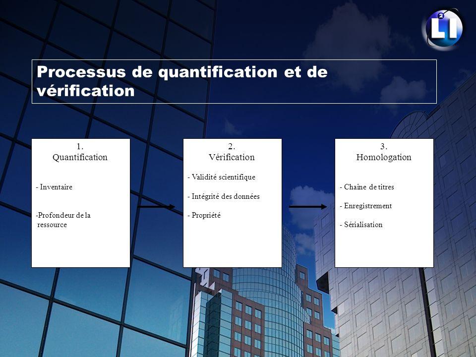 Processus de quantification et de vérification 2. Vérification - Validité scientifique - Intégrité des données - Propriété 3. Homologation - Chaîne de