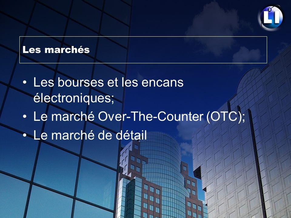 Les marchés Les bourses et les encans électroniques; Le marché Over-The-Counter (OTC); Le marché de détail