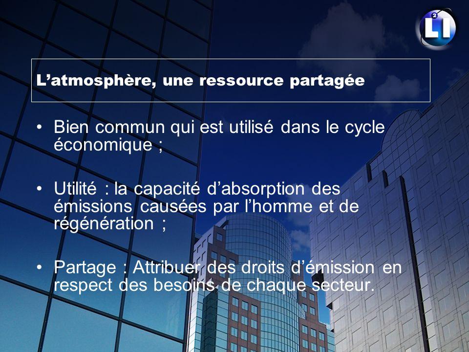Latmosphère, une ressource partagée Bien commun qui est utilisé dans le cycle économique ; Utilité : la capacité dabsorption des émissions causées par