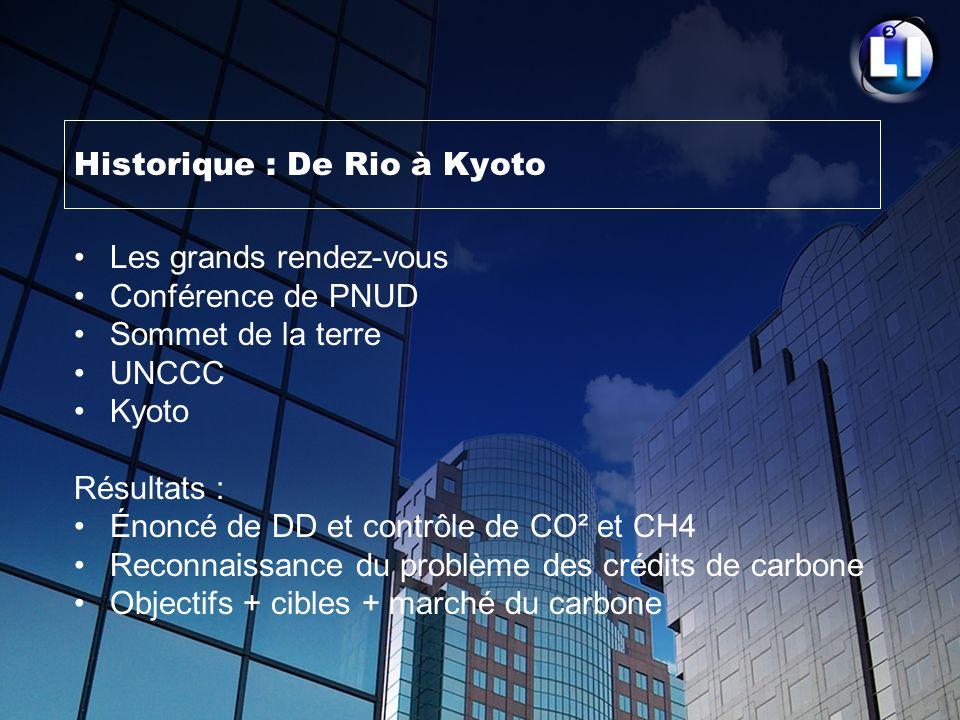 Historique : De Rio à Kyoto Les grands rendez-vous Conférence de PNUD Sommet de la terre UNCCC Kyoto Résultats : Énoncé de DD et contrôle de CO² et CH