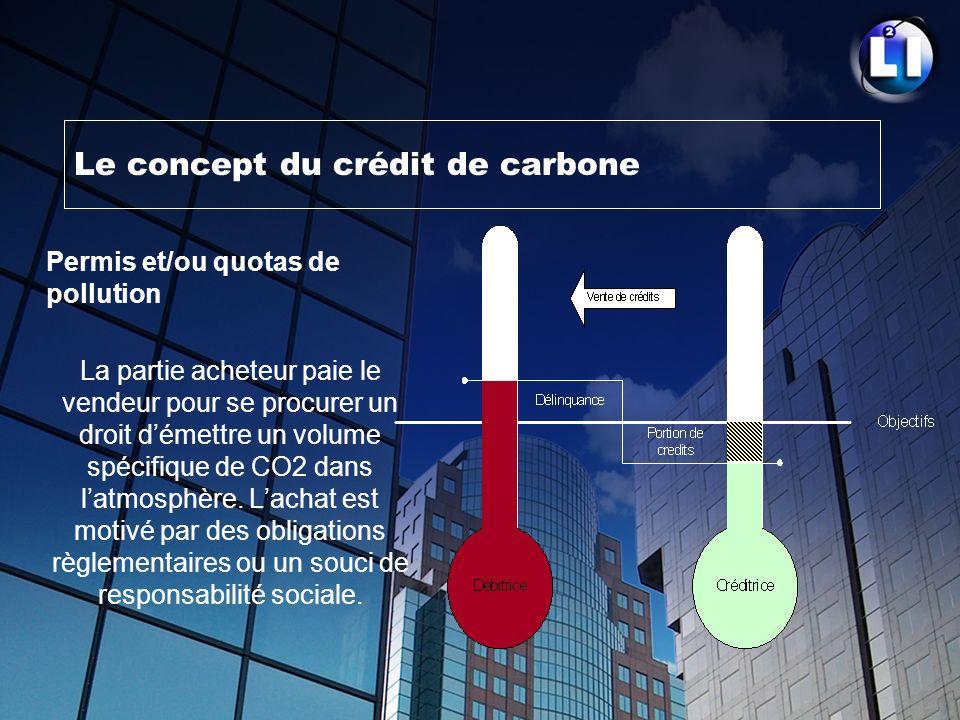Le concept du crédit de carbone Permis et/ou quotas de pollution La partie acheteur paie le vendeur pour se procurer un droit démettre un volume spéci