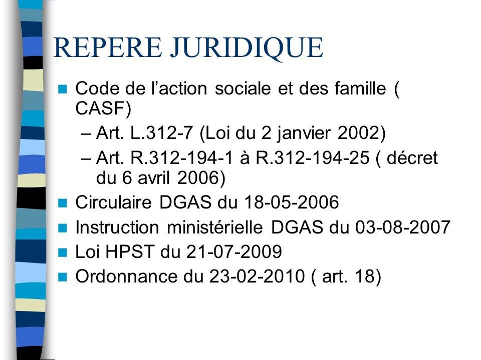 REPERE JURIDIQUE Code de laction sociale et des famille ( CASF) –Art.