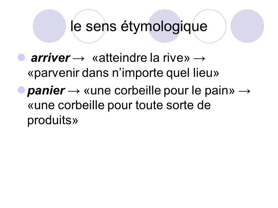 le sens étymologique arriver «atteindre la rive» «parvenir dans nimporte quel lieu» panier «une corbeille pour le pain» «une corbeille pour toute sort