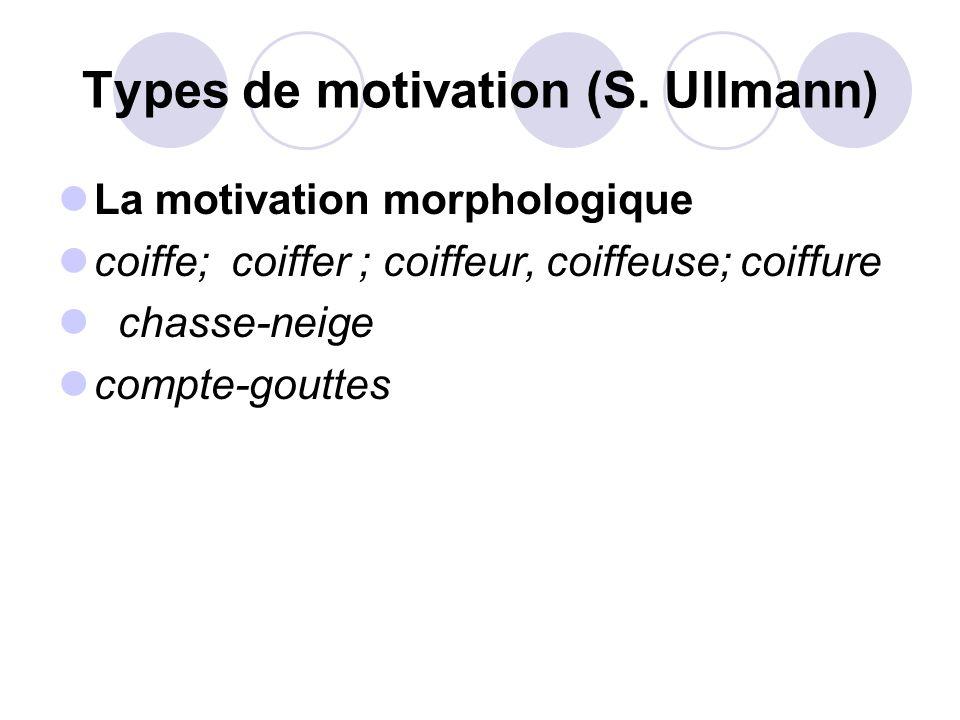 Types de motivation (S. Ullmann) La motivation morphologique coiffe; coiffer ; coiffeur, coiffeuse; coiffure chasse-neige compte-gouttes