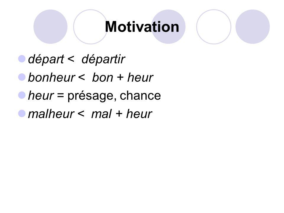 Motivation départ < départir bonheur < bon + heur heur = présage, chance malheur < mal + heur