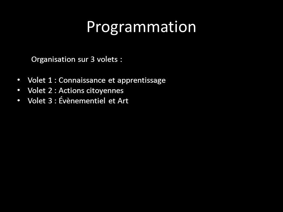 Programmation Organisation sur 3 volets : Volet 1 : Connaissance et apprentissage Volet 2 : Actions citoyennes Volet 3 : Évènementiel et Art