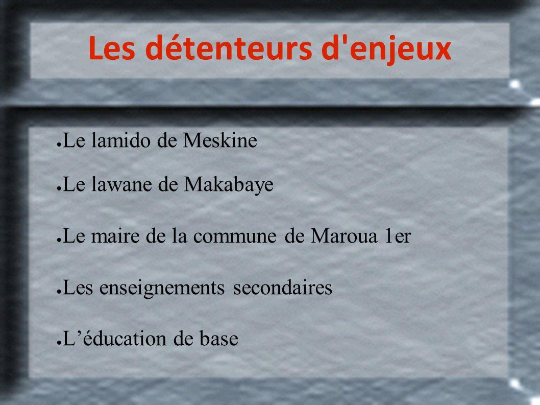 Les détenteurs d'enjeux Le lamido de Meskine Le lawane de Makabaye Le maire de la commune de Maroua 1er Les enseignements secondaires Léducation de ba