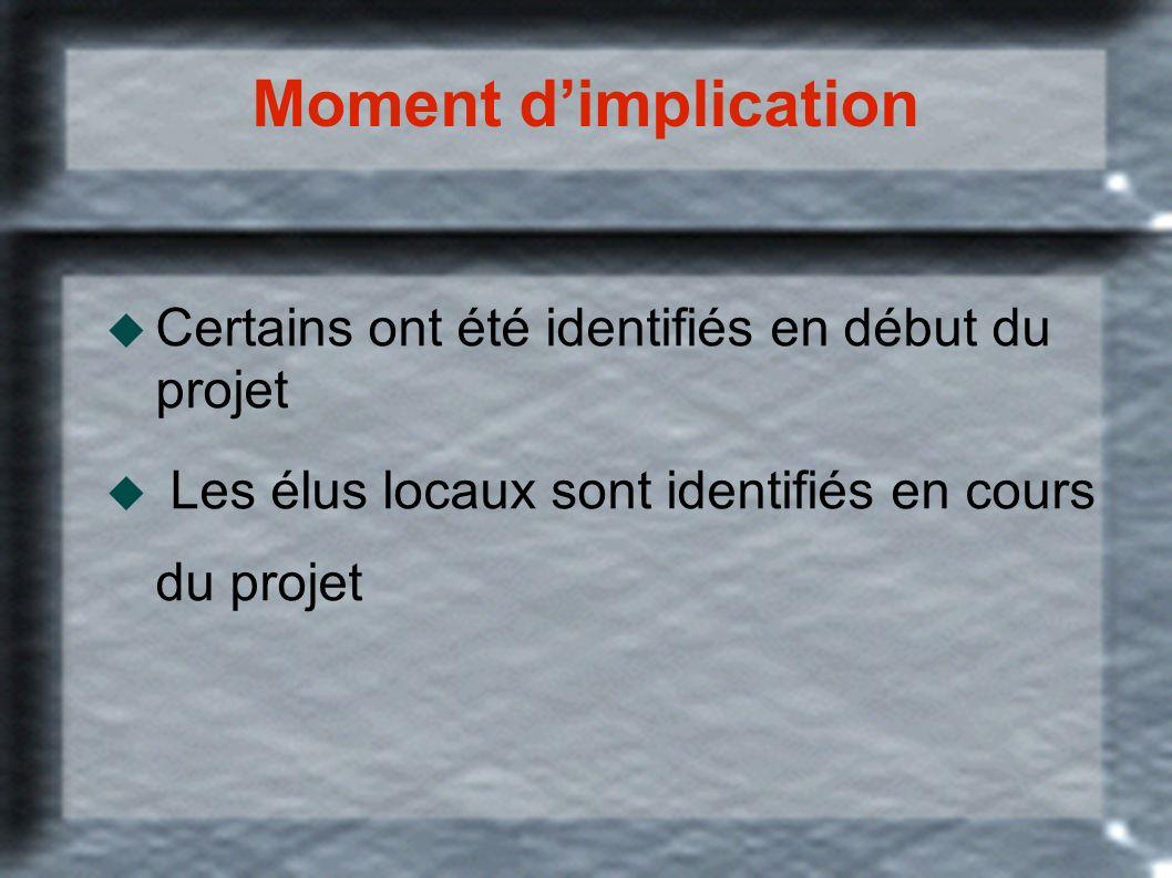 Certains ont été identifiés en début du projet Les élus locaux sont identifiés en cours du projet Moment dimplication