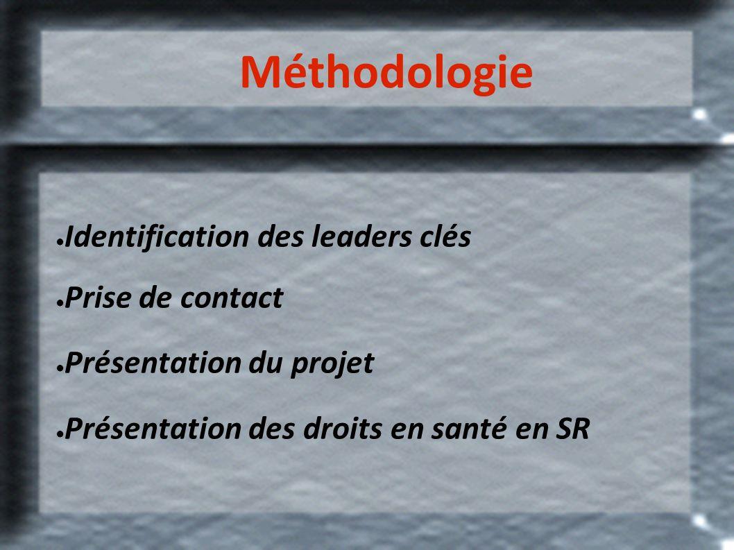 Méthodologie Identification des leaders clés Prise de contact Présentation du projet Présentation des droits en santé en SR