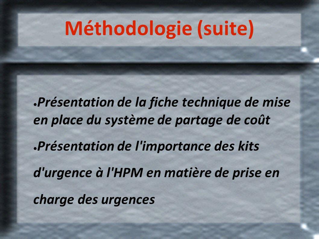 Méthodologie (suite) Présentation de la fiche technique de mise en place du système de partage de coût Présentation de l'importance des kits d'urgence