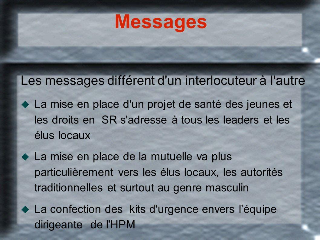 Messages Les messages différent d'un interlocuteur à l'autre La mise en place d'un projet de santé des jeunes et les droits en SR s'adresse à tous les