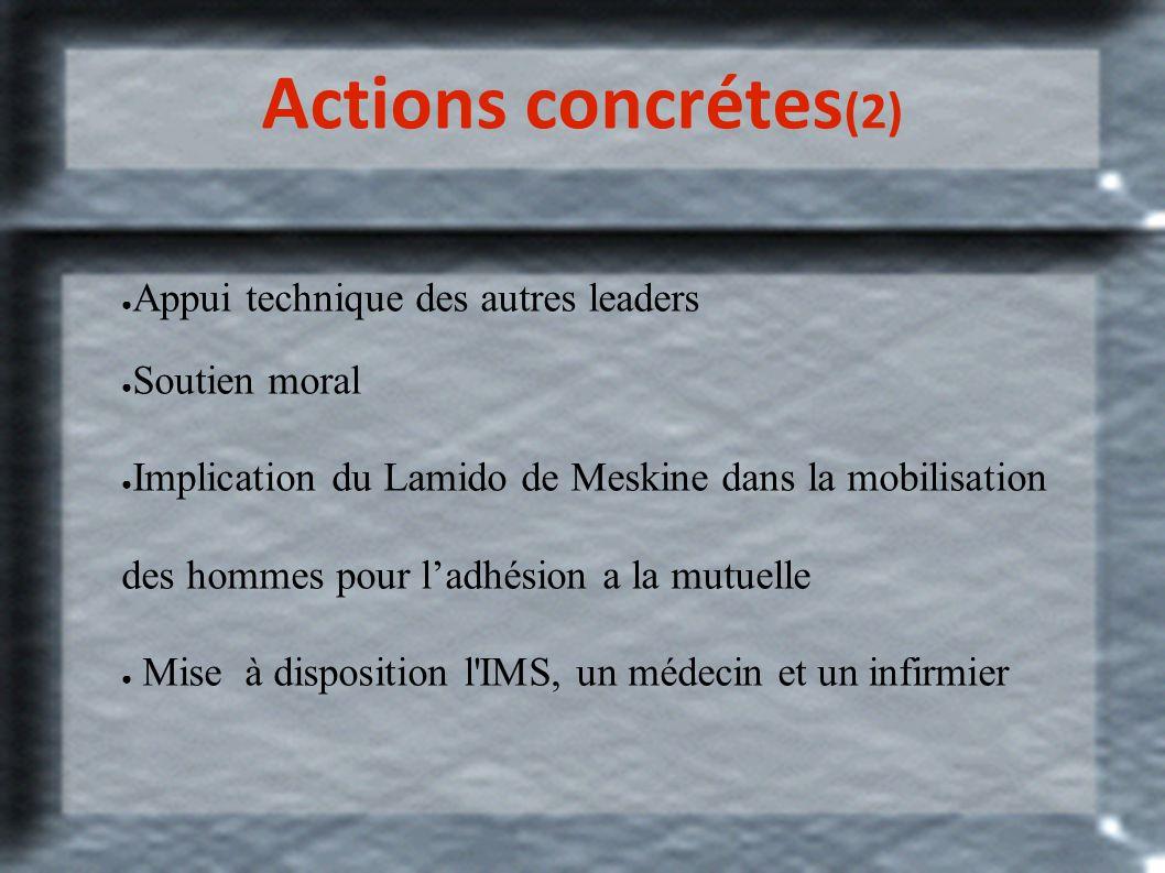 Actions concrétes (2) Appui technique des autres leaders Soutien moral Implication du Lamido de Meskine dans la mobilisation des hommes pour ladhésion
