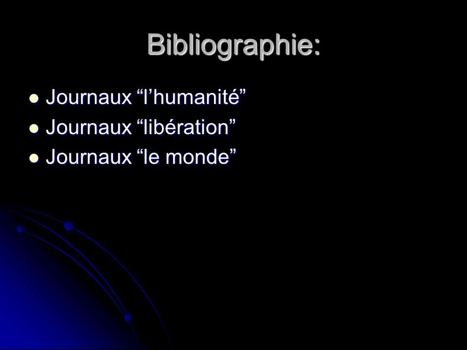 Bibliographie: Journaux lhumanité Journaux lhumanité Journaux libération Journaux libération Journaux le monde Journaux le monde