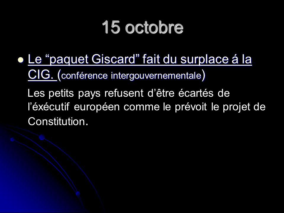 15 octobre Le paquet Giscard fait du surplace á la CIG. ( conférence intergouvernementale ) Le paquet Giscard fait du surplace á la CIG. ( conférence