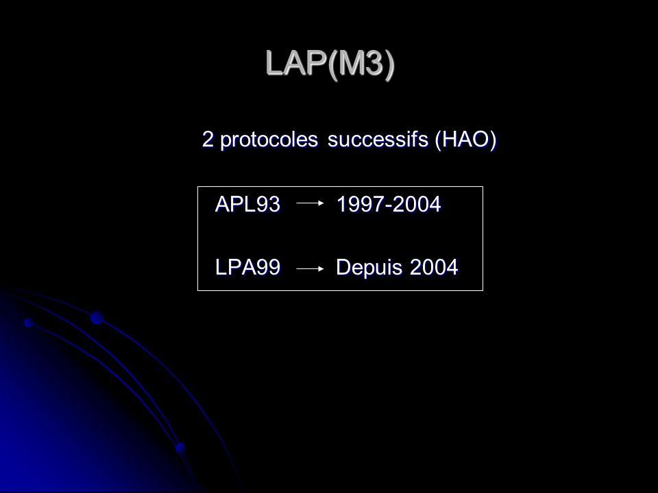 LAP(M3) 2 protocoles successifs (HAO) 2 protocoles successifs (HAO) APL93 1997-2004 APL93 1997-2004 LPA99 Depuis 2004 LPA99 Depuis 2004