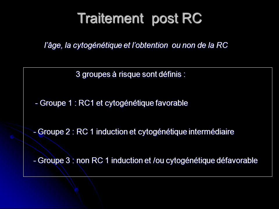 Traitement post RC lâge, la cytogénétique et lobtention ou non de la RC lâge, la cytogénétique et lobtention ou non de la RC 3 groupes à risque sont d